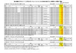 富士通製ビジネスノート LIFEBOOK バリューシリーズ 2013年度下期