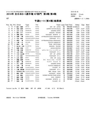 2014年 全日本カート選手権 KF部門 第3戦 第4戦 予選ヒート(第4戦)結果表