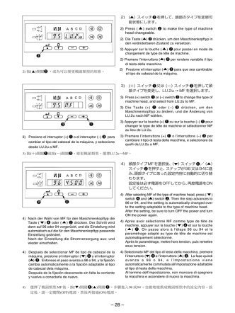 3) (+)スイッチ1又は(ー)スイッチ3を押して頭 部タイプを変更し、LU.2u