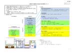大間原子力発電所の安全強化対策の概要について(PDF - J