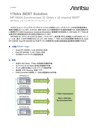 1Tbit/s BERT Solution MP1800A Synchronized 32 Gbit/s x