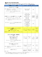 長崎県音楽連盟会報 ろんど 20