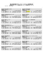 第24回埼玉県クラブユース(U-15)サッカー選手権大会