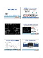 視覚の幾何学2