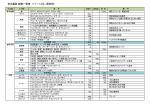 装備品一覧表(pdf)