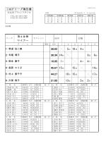マイナー - 五反田ブリッジスタジオ