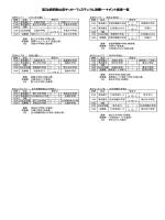 決勝トーナメント結果 - 和歌山県サッカー協会