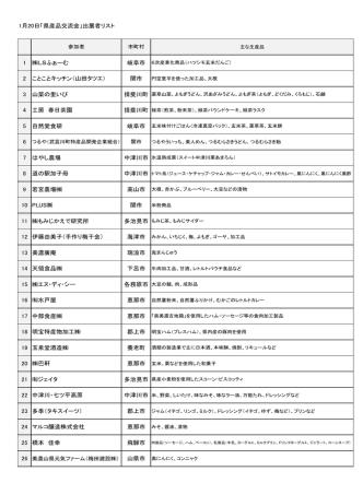 1月20日「県産品交流会」出展者リスト 1 LSふぁーむ 2 ことことキッチン