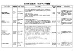 2015年浜松市 1月イベント情報