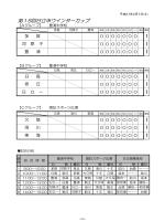 ウインターカップ2015組み合わせ(PDF形式 48キロバイト)