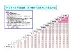 (本31・34)高塚線 本八幡駅~高塚入口~東松戸駅
