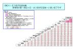(検01)さつきが丘団地線 新検見川駅~朝日ヶ丘・さつきが丘団地