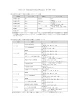 別表 - 同志社大学 国際課