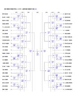 第10回春の全国中学生ハンドボール選手権大会組合せ表(男子)