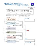 MFC.VOICE S.C豊田東 イーストールFC