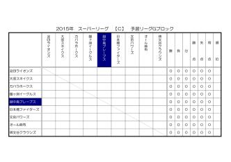 2015年 スーパーリーグ 【C】 予選リーグGブロック