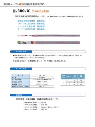 -300-X(RS485対応品) 防災用ケーブル消防用耐熱