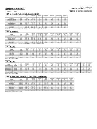 14C CMA 14D CMA 北欧向け FCLサービス