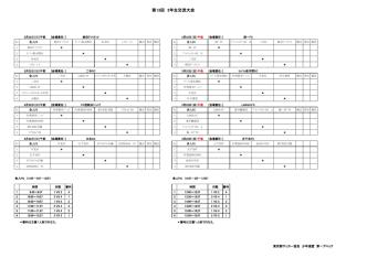 22日 - 東京都サッカー協会少年連盟第1ブロック