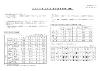 2 0 1 5 年 2 月 分 電 力 需 要 実 績 (速報)