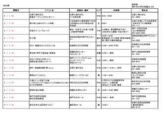 3 月 - 神戸市総合インフォメーションセンター
