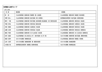 2015年4月1日>世界鷹小山家グループ;pdf