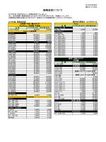 価格改定のお知らせ - ニットウセラ NITTO CERA;pdf