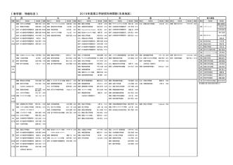2015年度生田地区時間割表(春学期)