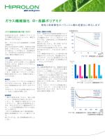 Hiprolon ® GF (日本語)