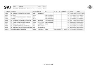 2014.10.19 BH/IPO試験 静岡県富士宮市