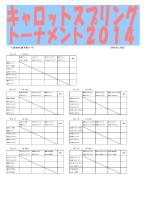 混合BC級予選リーグ 5月6日(火祝)
