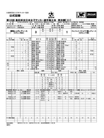 3-1 - 日本サッカー協会