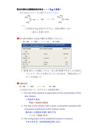 07 SN1反応