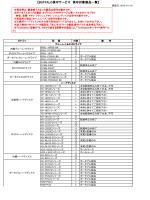 保守対象製品一覧(PDF)