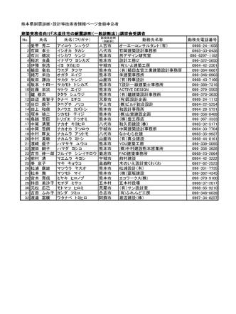 (有)ふれんど工房 32 渡邉 富廣 阿蘇市