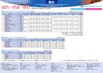 厦門・寧波・煙台 Xiamen/Ningbo/Yantai