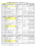 東京税理士会世田谷支部 行事等予定カレンダー