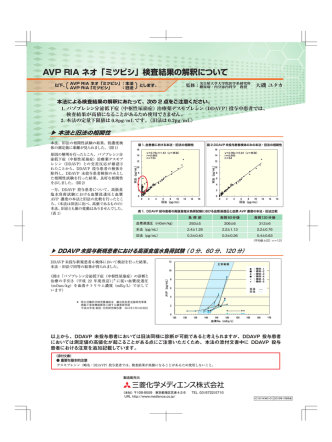 AVP RIA ネオ「ミツビシ」検査結果の解釈について