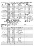 取扱店 シンコースポーツ - 川崎市ラグビースクール
