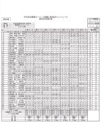 スナイプ級成績表 - 日本セーリング連盟