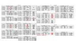 1 9:00 ~ 10:30 日大三島B vs 田方農業 1 9:00 ~ 10:30 準備 vs 1 9