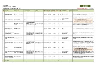 CPD記録簿 作成例 - 全国地質調査業協会連合会