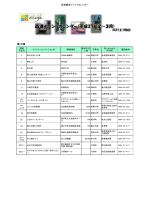 西濃圏域イベントカレンダー