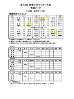 予選リーグ 第33回 栗東少年サッカー大会 1日目 2月21(土)