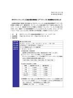 2015 サンフレッチェ広島応援定期預金 サンフレッチェ