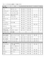 マザーニーズ(卒入学・卒入園用スーツ)取扱いブランド ショップ名 色