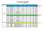JAPAN OPEN`15 JUNIOR シングルス 結果一覧