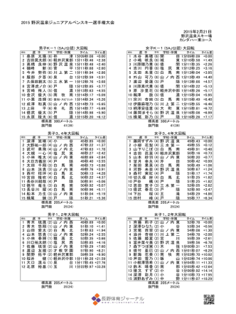 2015 野沢温泉ジュニアアルペンスキー選手権大会 2015年2月21日