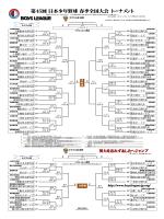第45回 日本少年野球 春季全国大会 トーナメント