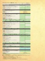 主要装備一覧表 353KB 最終更新日:2015/02